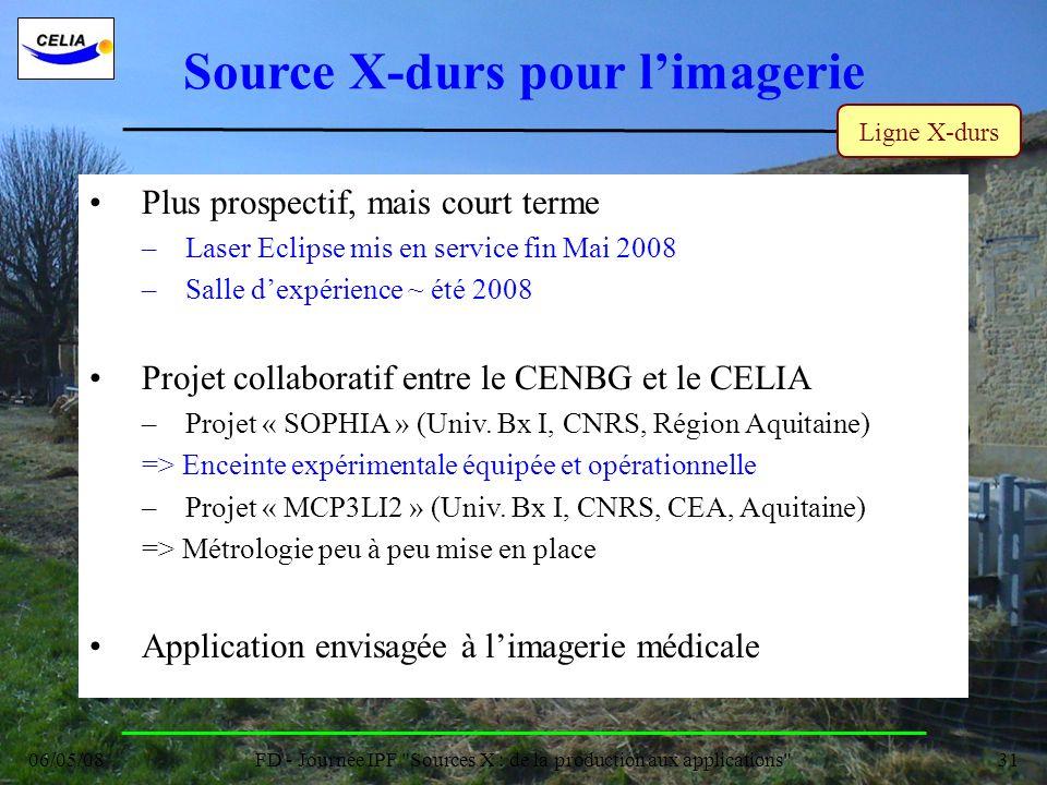 Source X-durs pour l'imagerie