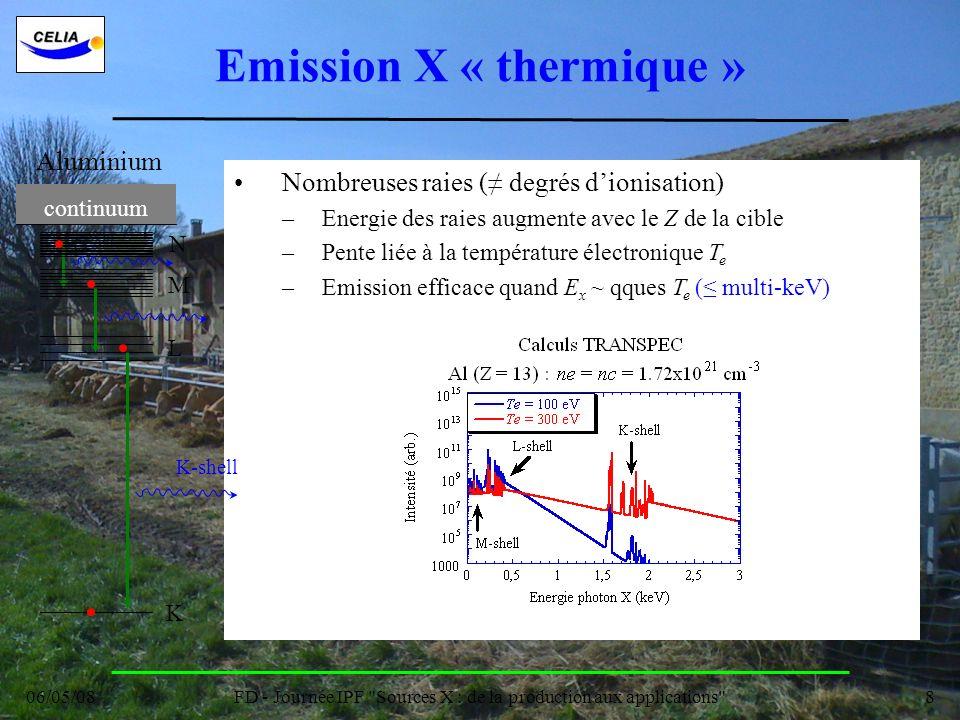 Emission X « thermique »