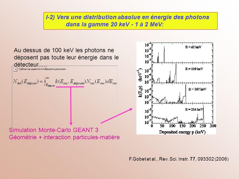 I-2) Vers une distribution absolue en énergie des photons
