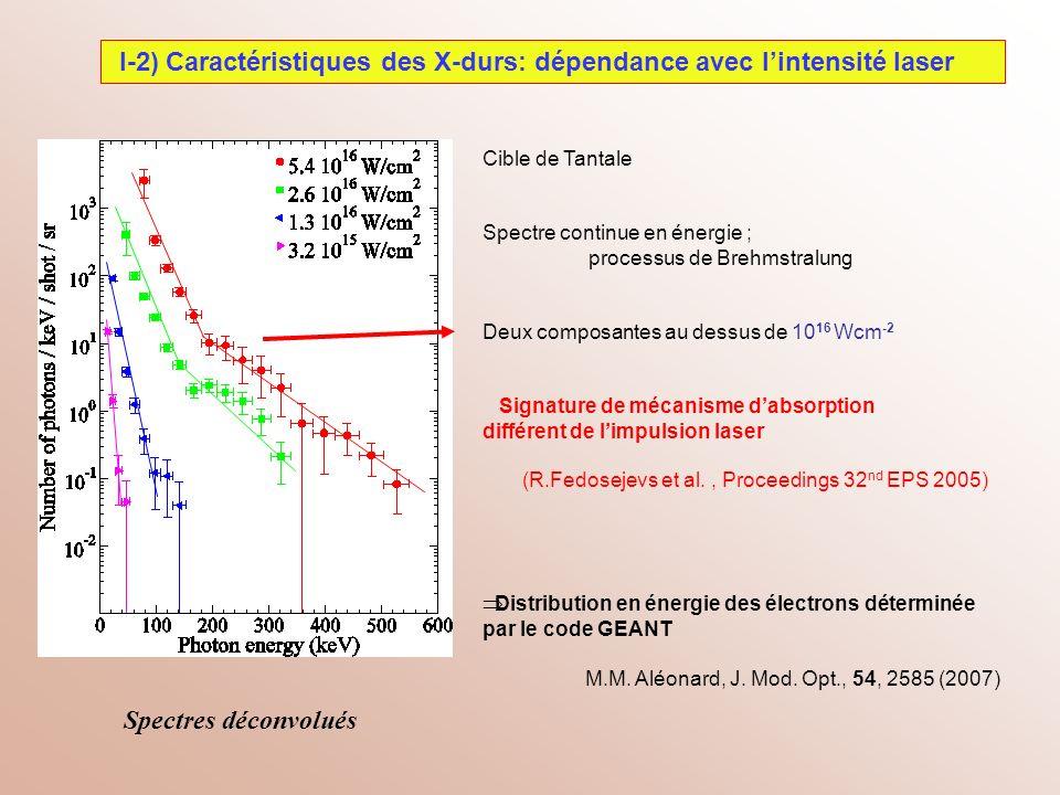 I-2) Caractéristiques des X-durs: dépendance avec l'intensité laser