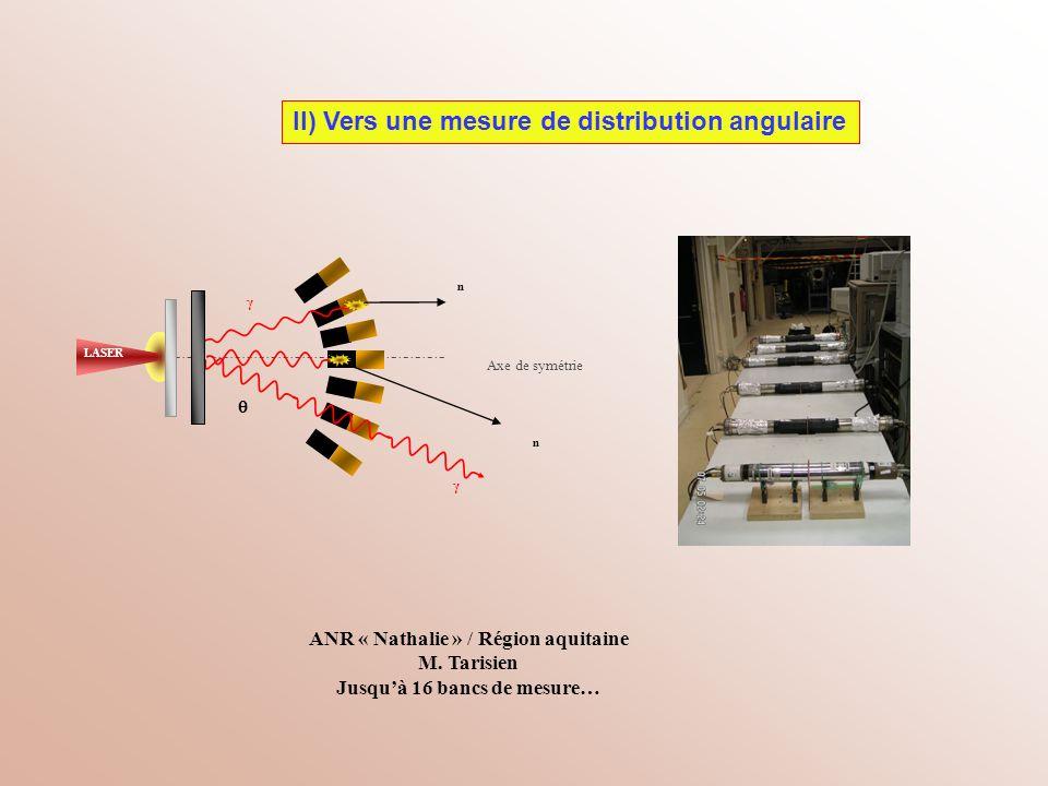 ANR « Nathalie » / Région aquitaine Jusqu'à 16 bancs de mesure…