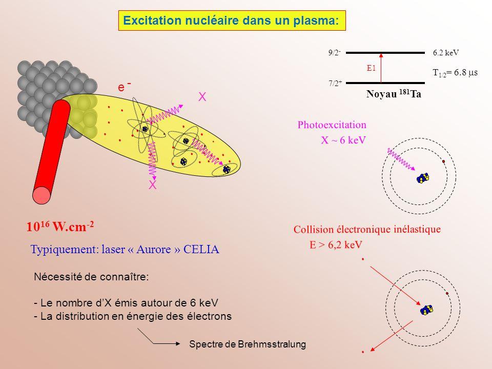 1016 W.cm-2 Excitation nucléaire dans un plasma: - e X X