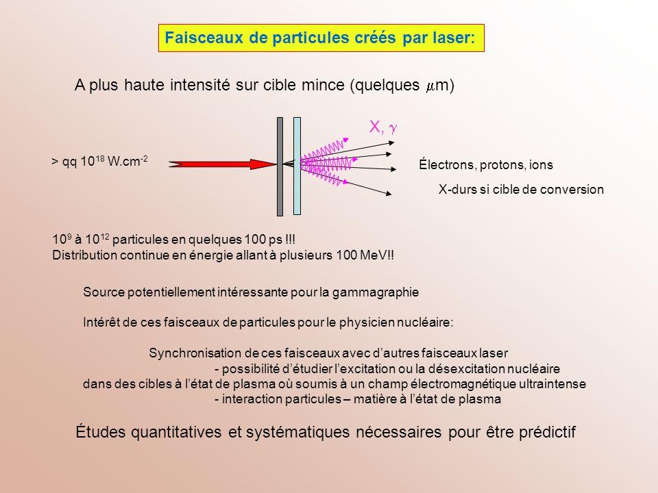 Faisceaux de particules créés par laser:
