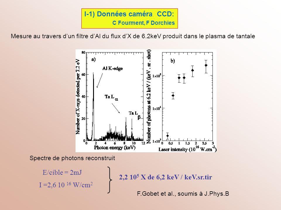 I-1) Données caméra CCD: C Fourment, F Dorchies