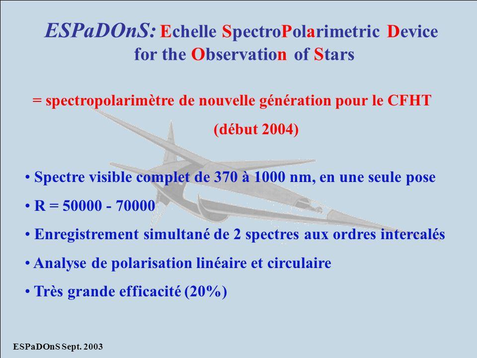 ESPaDOnS: Echelle SpectroPolarimetric Device