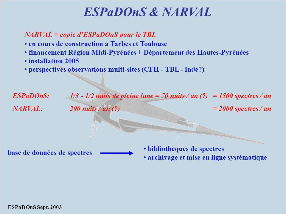 ESPaDOnS & NARVAL NARVAL = copie d'ESPaDOnS pour le TBL