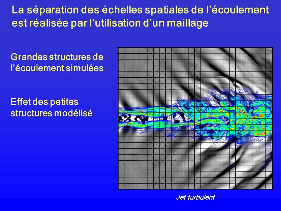 La séparation des échelles spatiales de l'écoulement est réalisée par l'utilisation d'un maillage