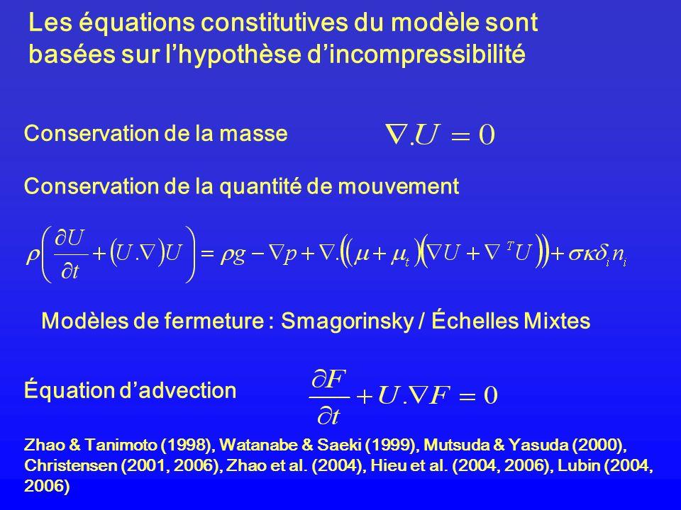 Les équations constitutives du modèle sont basées sur l'hypothèse d'incompressibilité