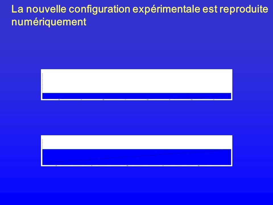 La nouvelle configuration expérimentale est reproduite numériquement