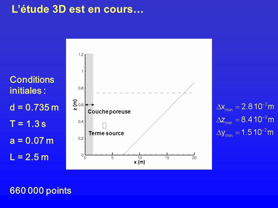 L'étude 3D est en cours… Conditions initiales : d = 0.735 m T = 1.3 s