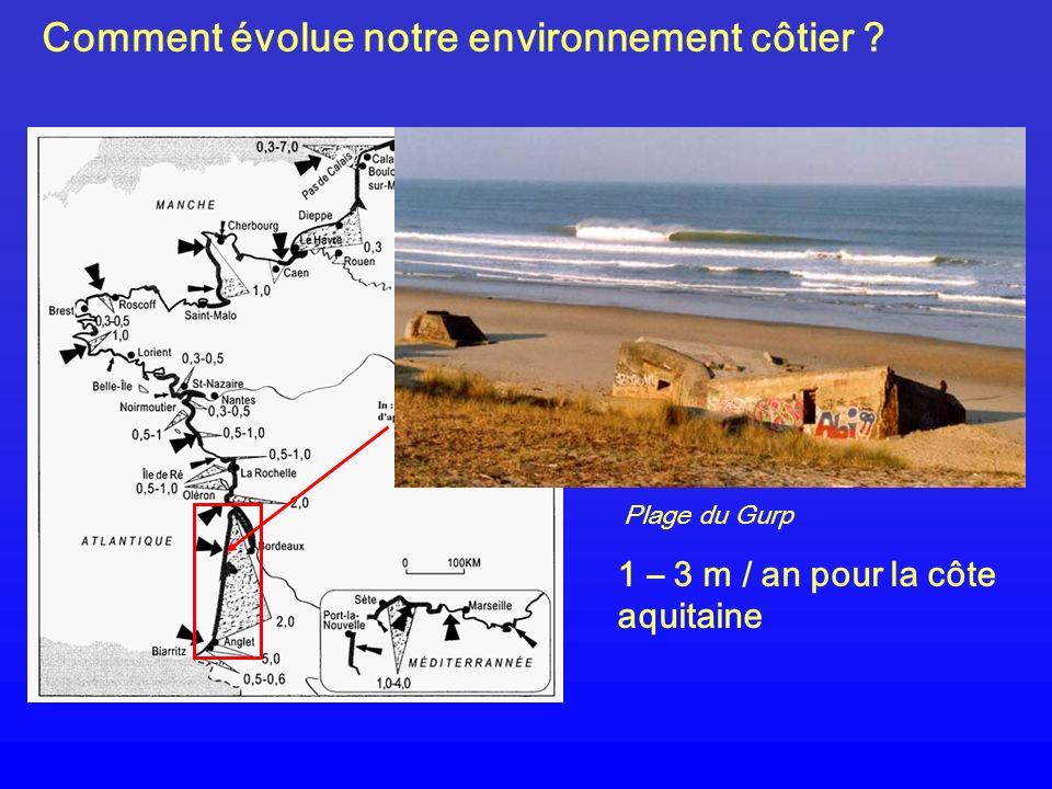 Comment évolue notre environnement côtier