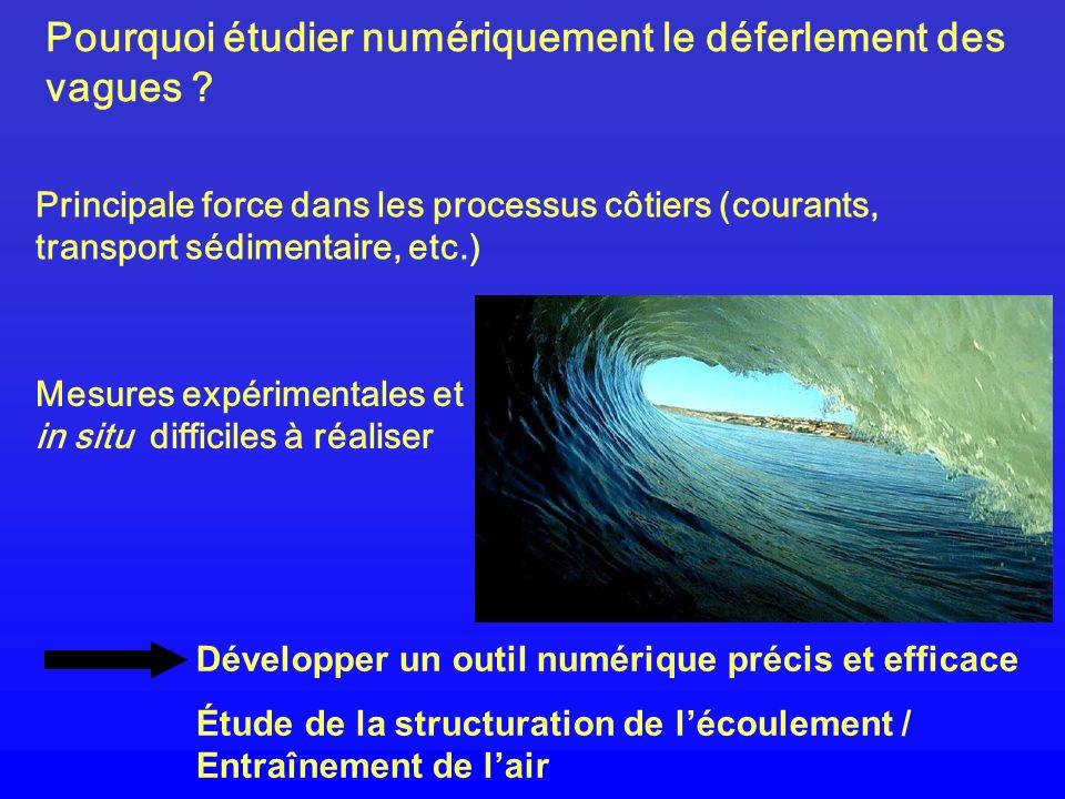 Pourquoi étudier numériquement le déferlement des vagues
