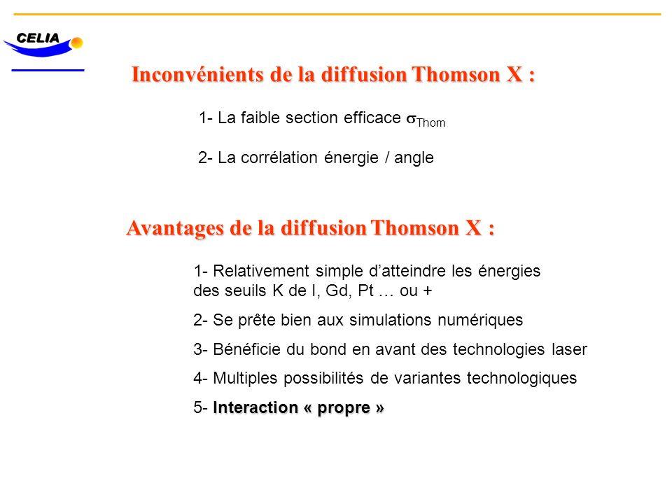 Inconvénients de la diffusion Thomson X :
