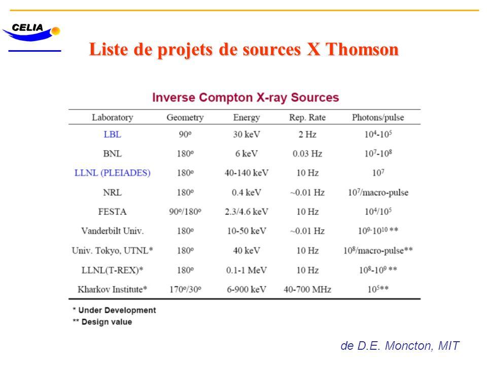 Liste de projets de sources X Thomson