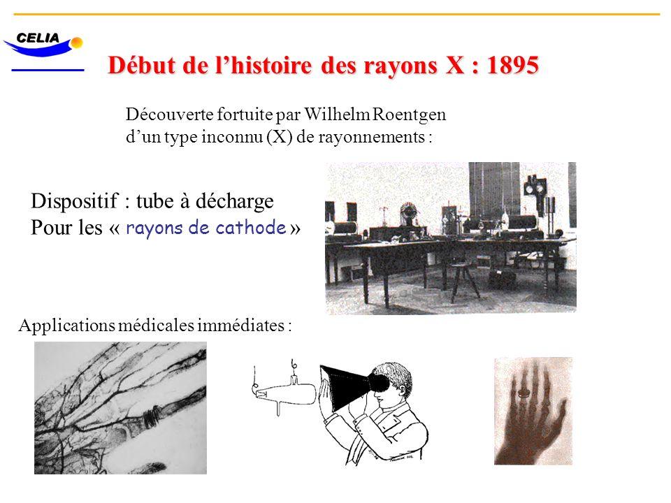 Début de l'histoire des rayons X : 1895