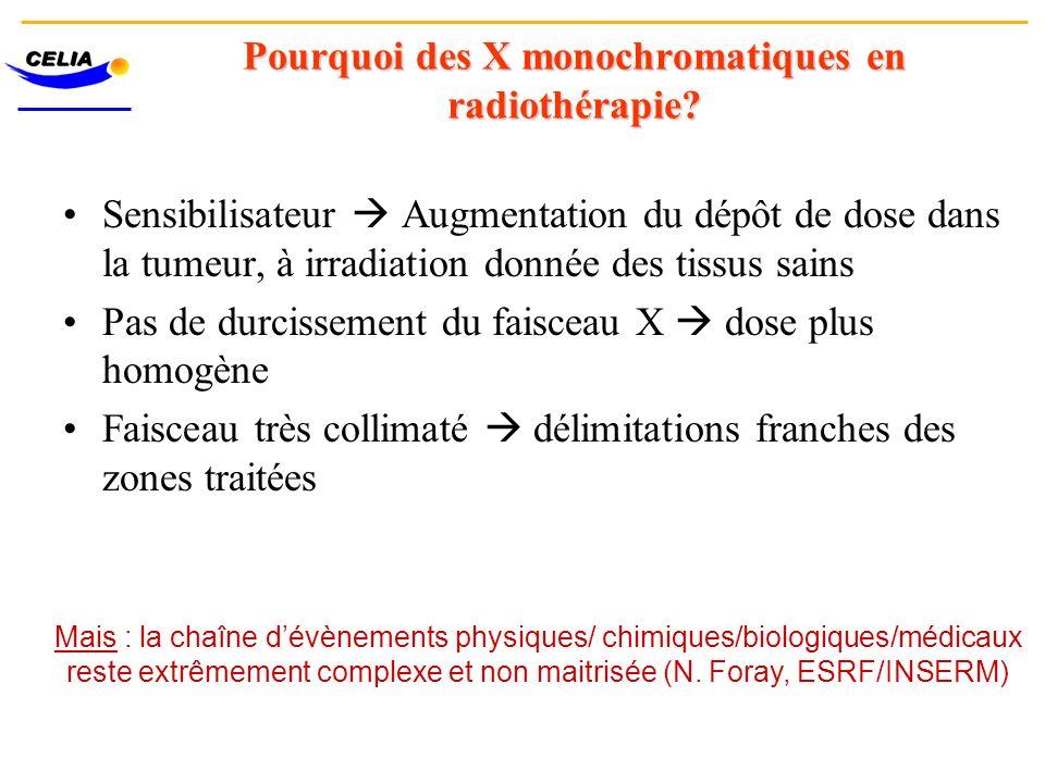 Pourquoi des X monochromatiques en radiothérapie