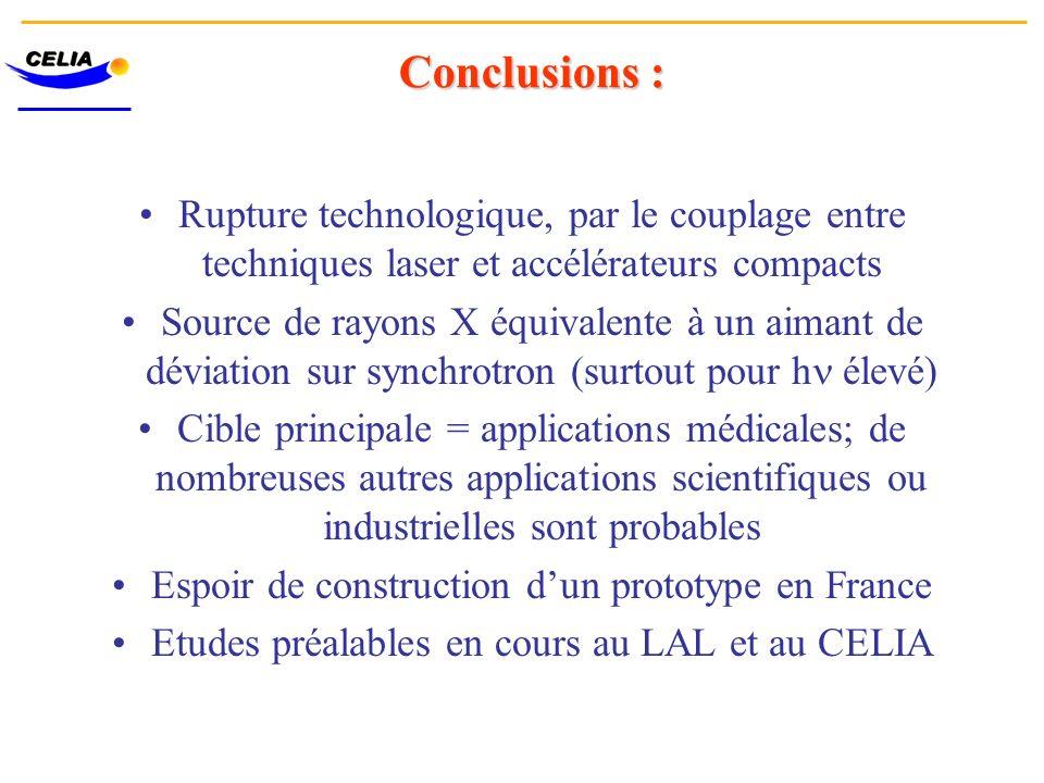 Conclusions :Rupture technologique, par le couplage entre techniques laser et accélérateurs compacts.