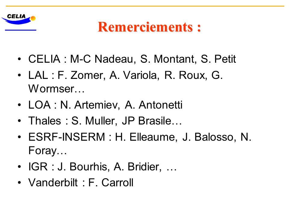 Remerciements : CELIA : M-C Nadeau, S. Montant, S. Petit