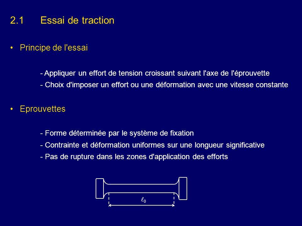 2.1 Essai de traction Principe de l essai Eprouvettes