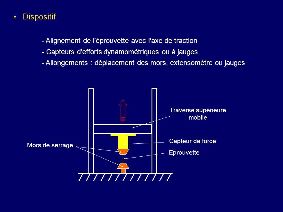 Dispositif - Alignement de l éprouvette avec l axe de traction
