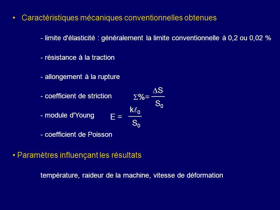Caractéristiques mécaniques conventionnelles obtenues