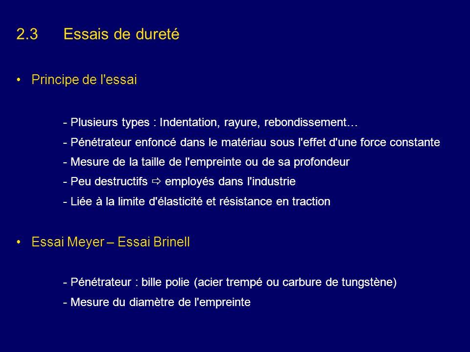 2.3 Essais de dureté Principe de l essai Essai Meyer – Essai Brinell