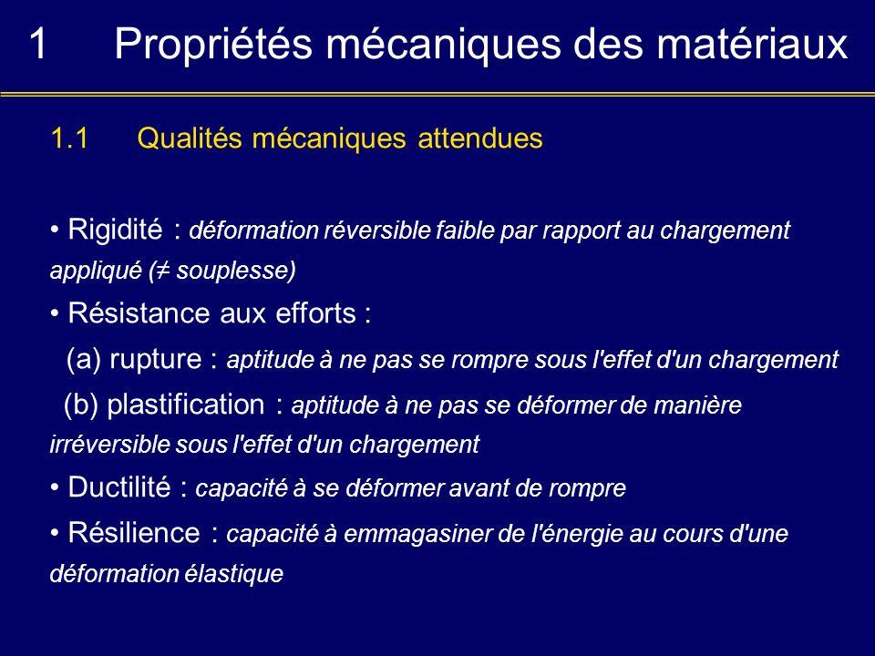 1 Propriétés mécaniques des matériaux