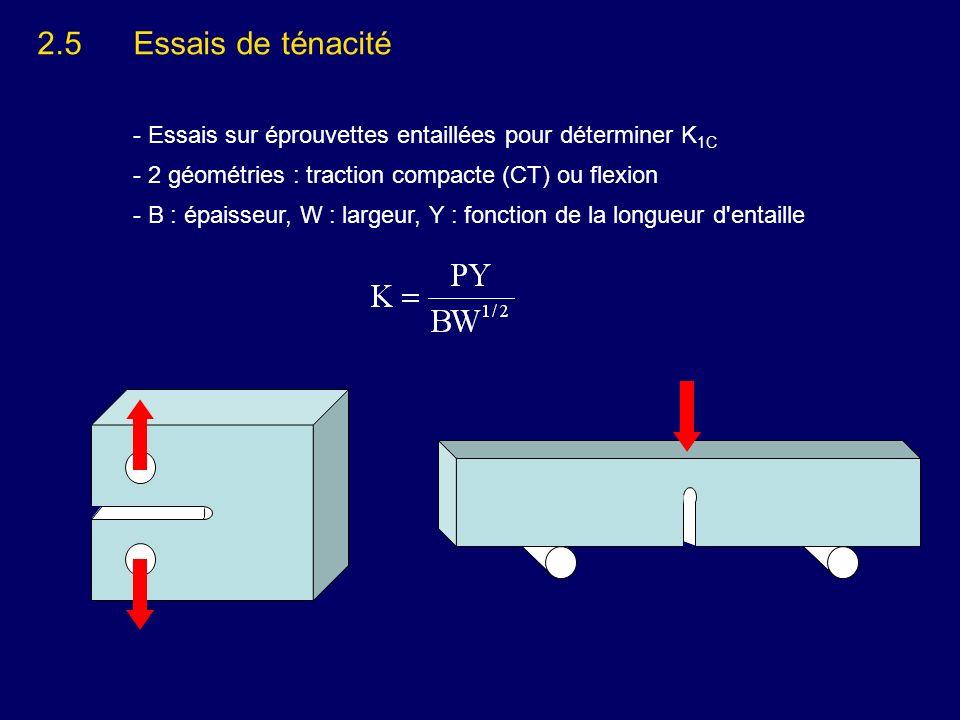 2.5 Essais de ténacité - Essais sur éprouvettes entaillées pour déterminer K1C. - 2 géométries : traction compacte (CT) ou flexion.