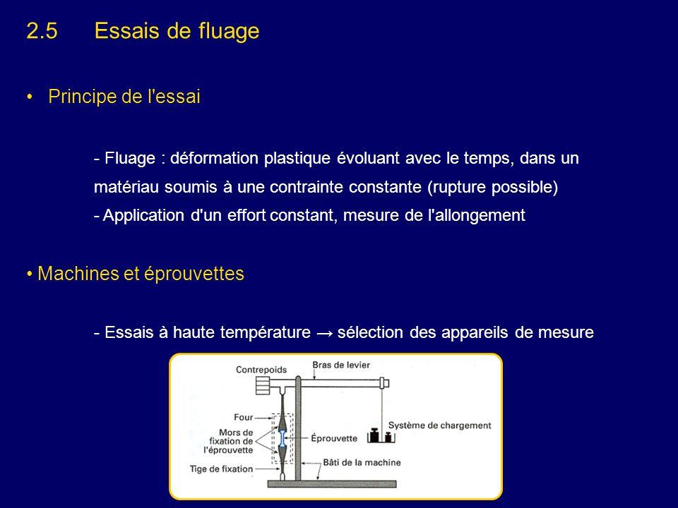 2.5 Essais de fluage Principe de l essai Machines et éprouvettes