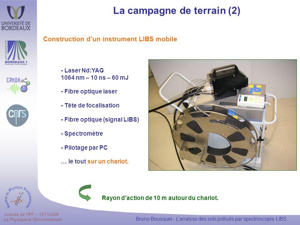 Bruno Bousquet - L'analyse des sols pollués par spectroscopie LIBS.