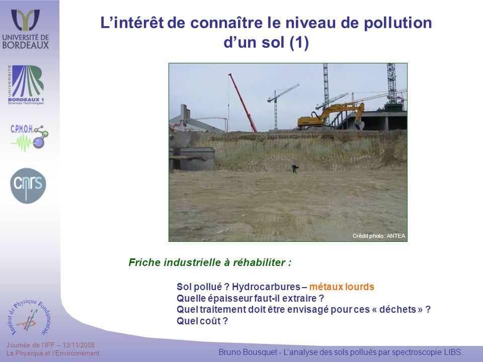 L'intérêt de connaître le niveau de pollution d'un sol (1)