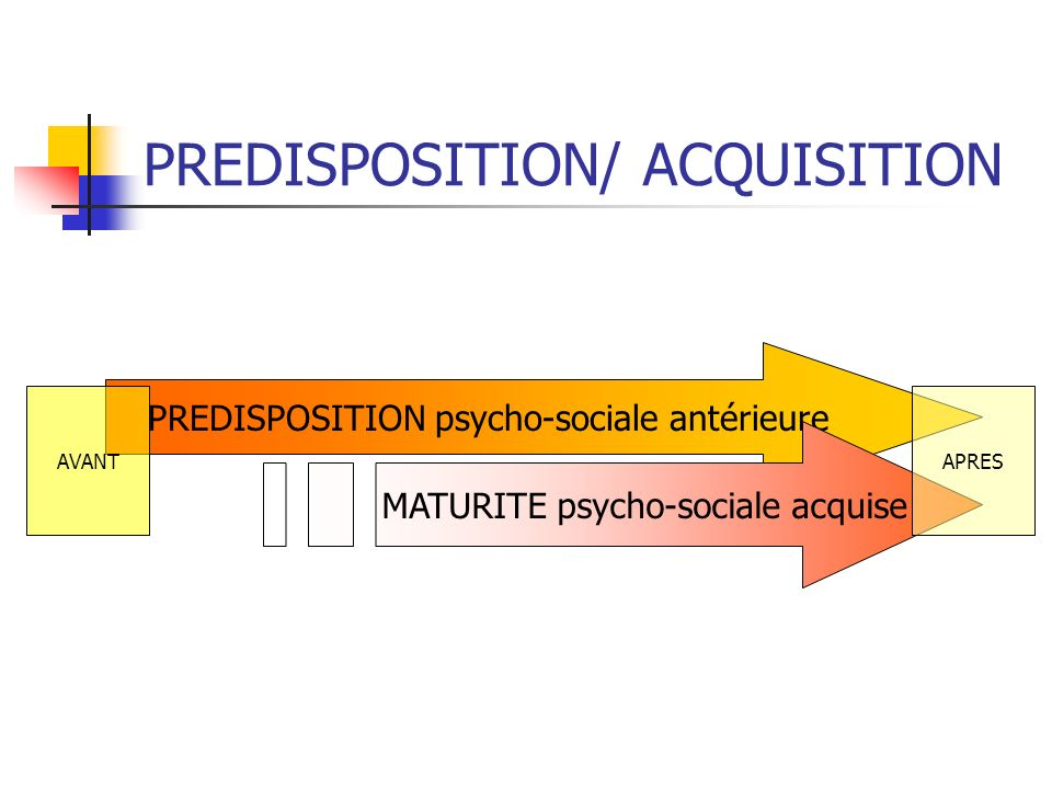 PREDISPOSITION/ ACQUISITION