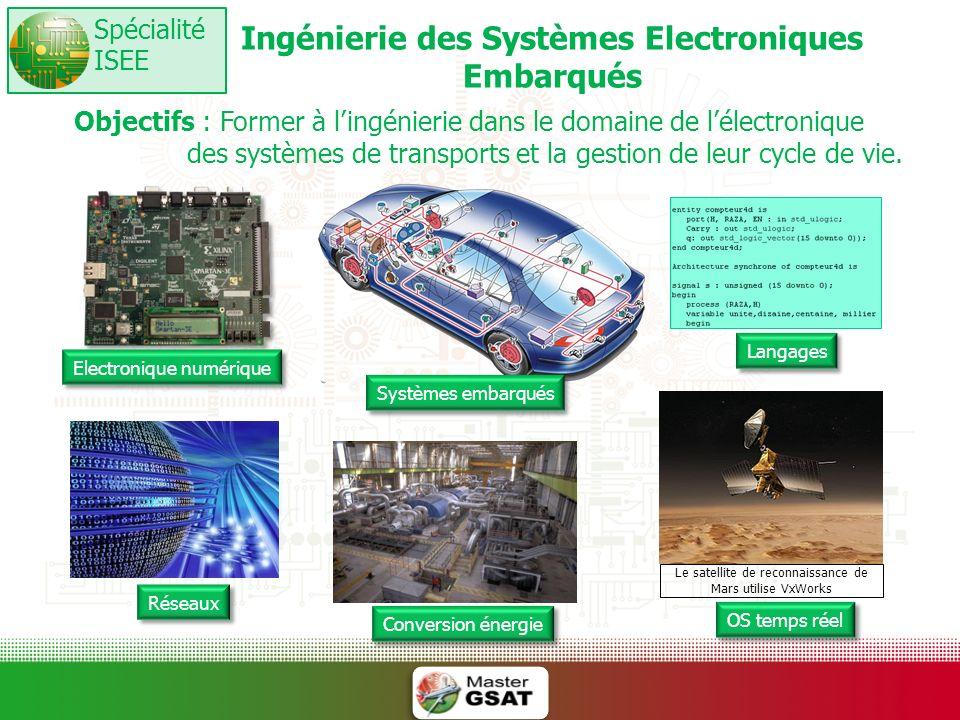 Ingénierie des Systèmes Electroniques Embarqués