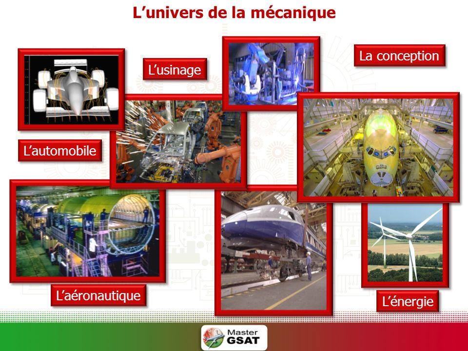 L'univers de la mécanique