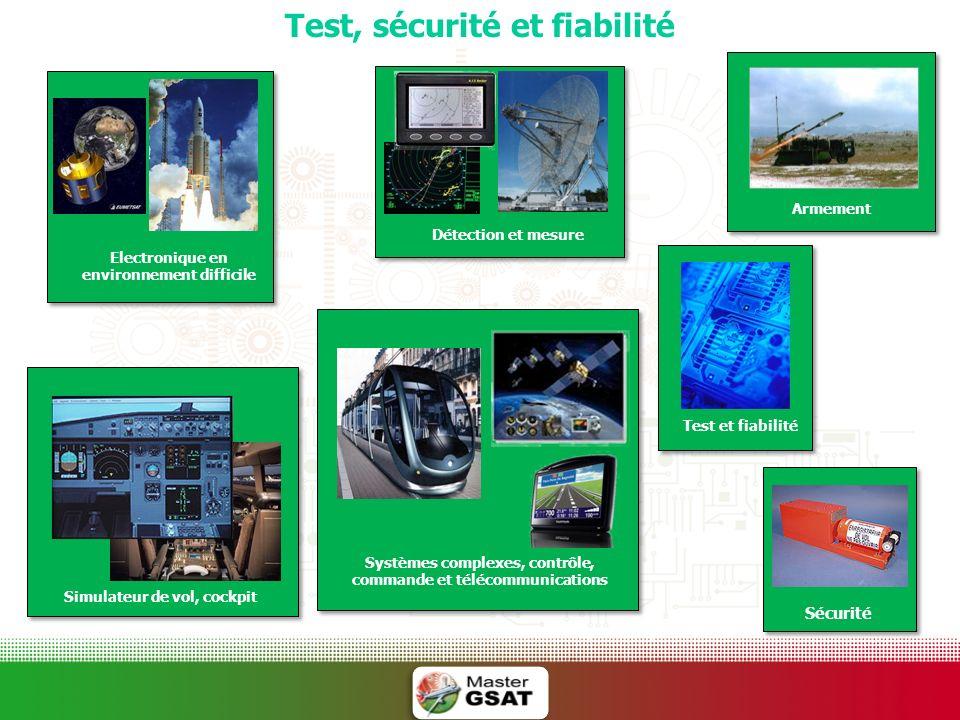 Test, sécurité et fiabilité