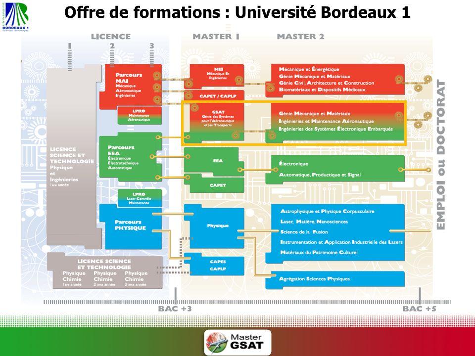 Offre de formations : Université Bordeaux 1