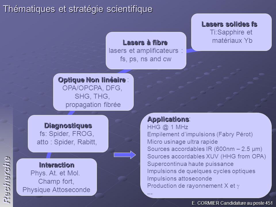 Thématiques et stratégie scientifique