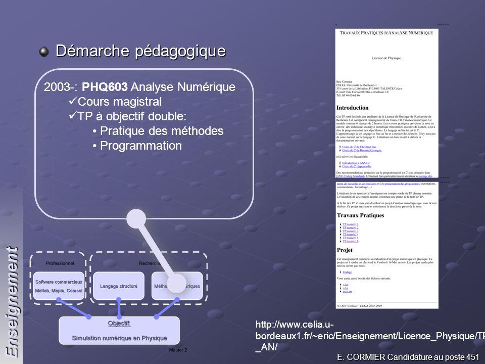 Démarche pédagogique Enseignement 2003-: PHQ603 Analyse Numérique