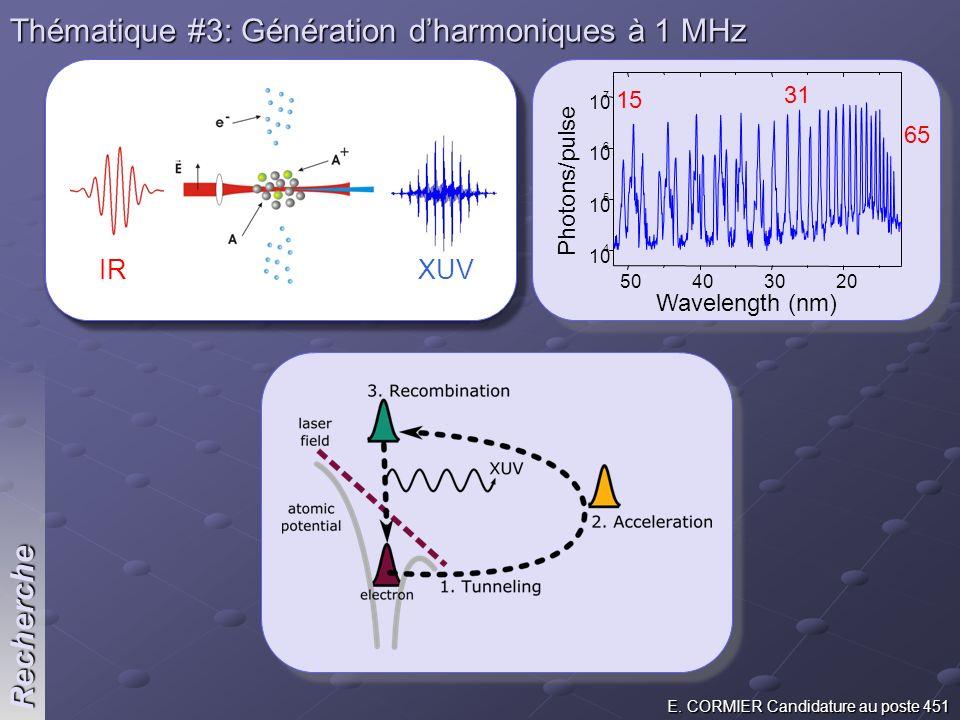 Thématique #3: Génération d'harmoniques à 1 MHz