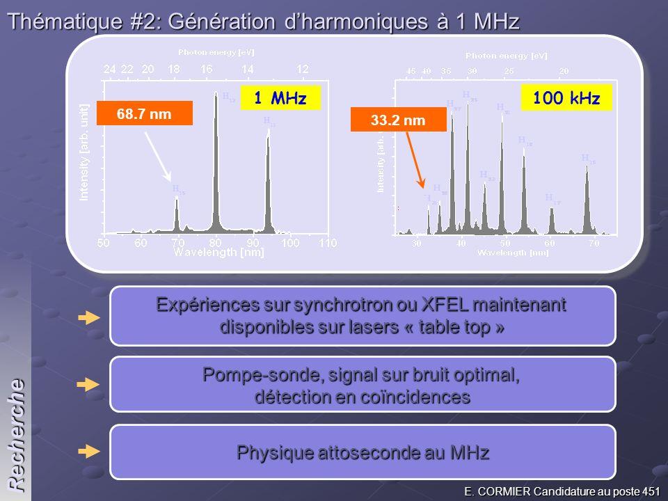 Thématique #2: Génération d'harmoniques à 1 MHz