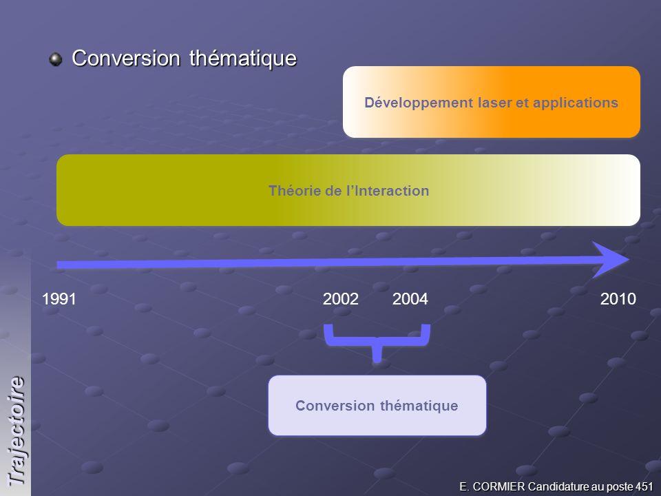 Conversion thématique