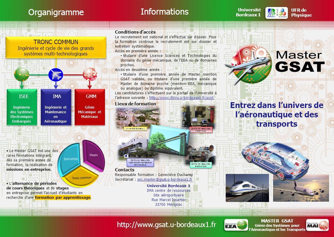 Organigramme Informations