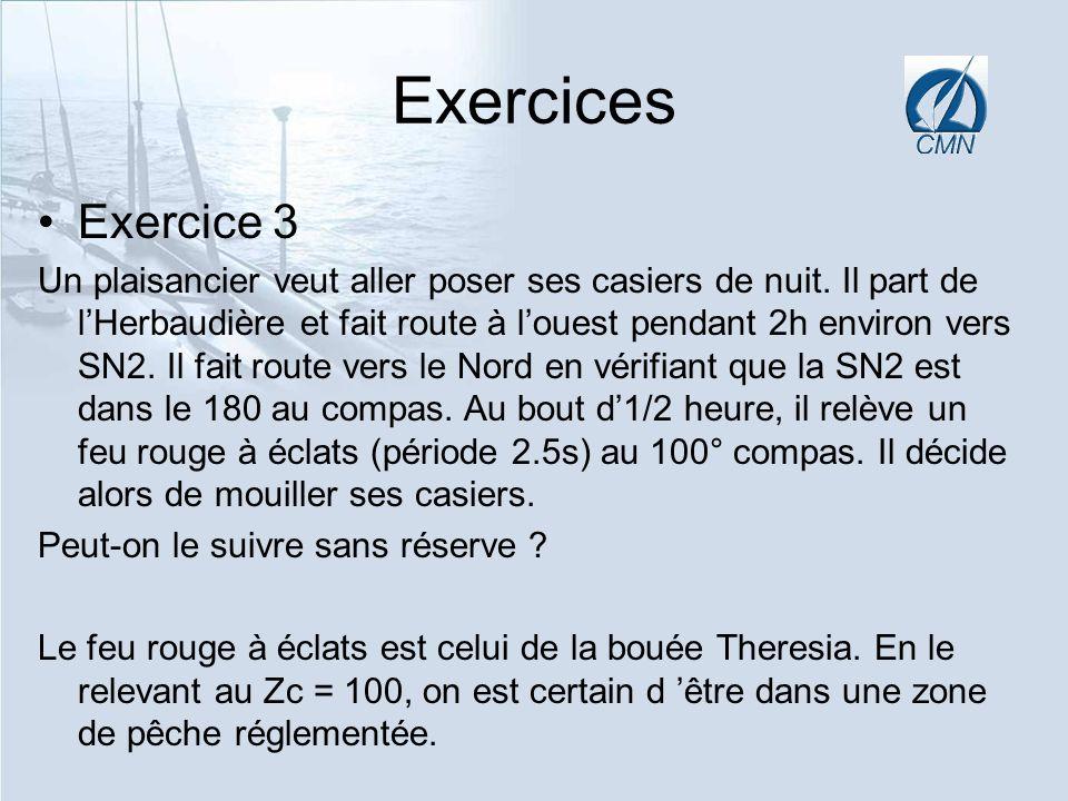 Exercices Exercice 3.