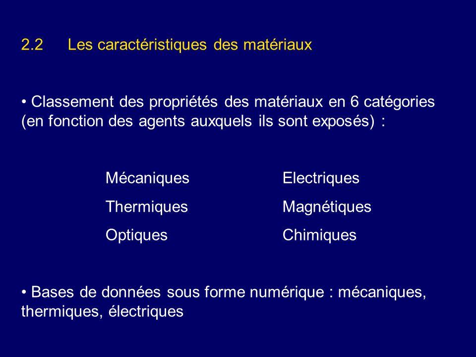 2.2 Les caractéristiques des matériaux