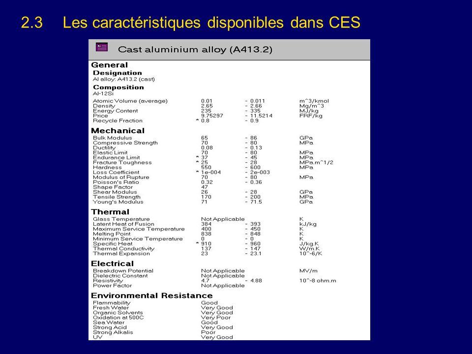 2.3 Les caractéristiques disponibles dans CES