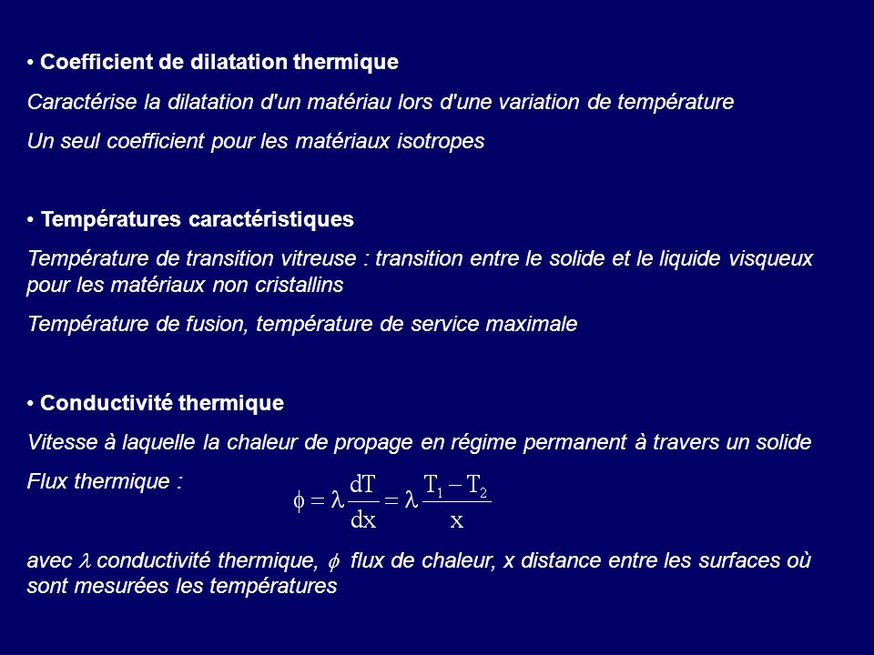 Coefficient de dilatation thermique