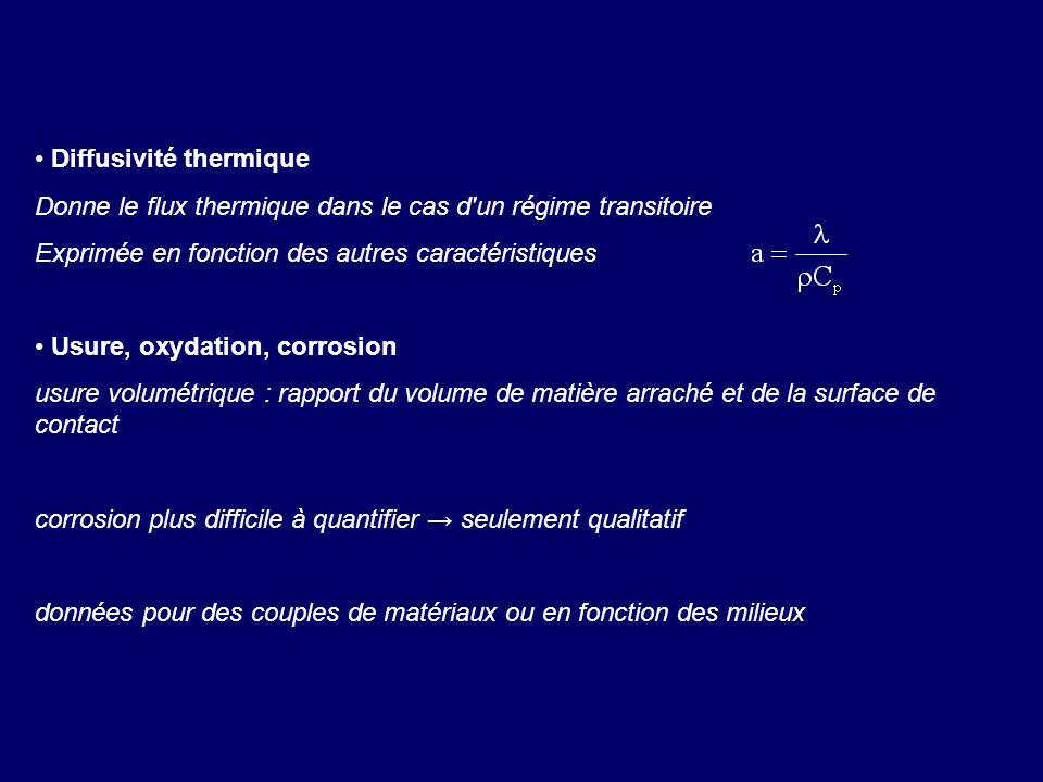 Diffusivité thermique