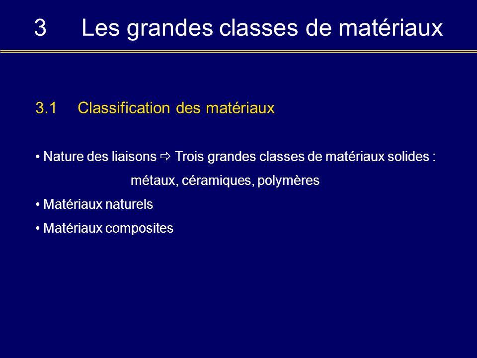 3 Les grandes classes de matériaux