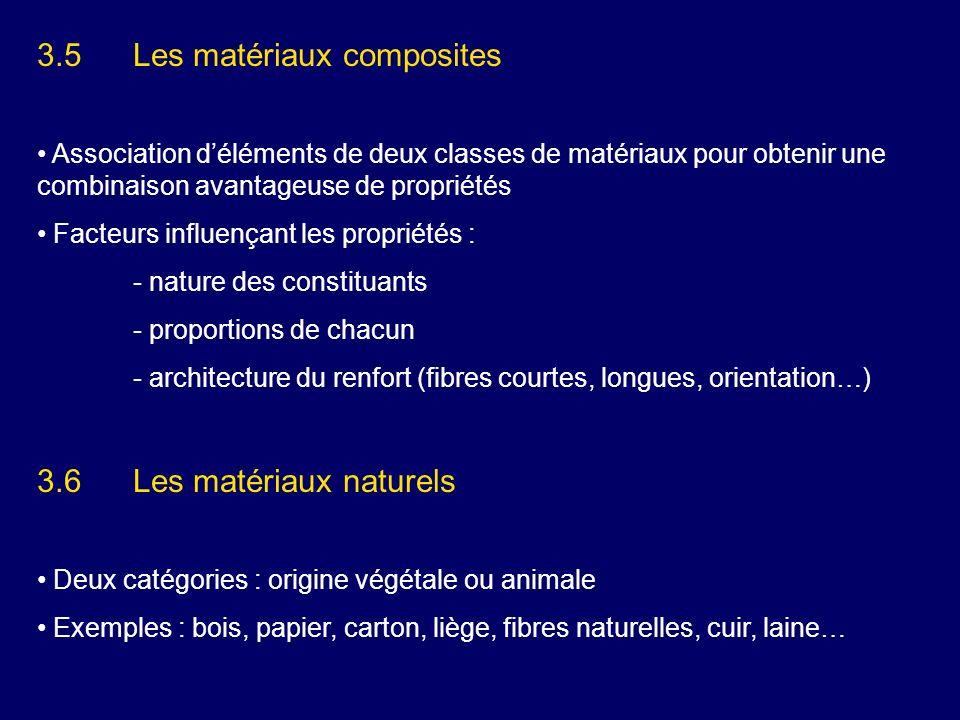 3.5 Les matériaux composites
