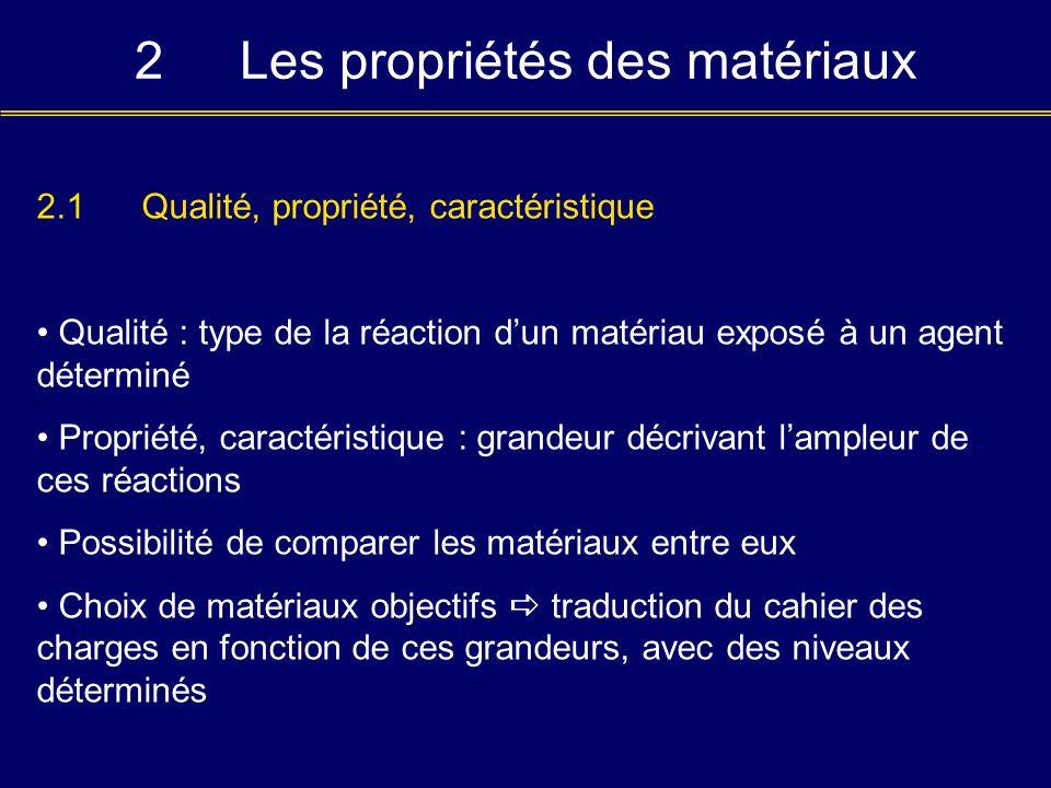 2 Les propriétés des matériaux